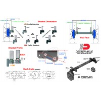 AXLE MEASUREMENT TORFLEX